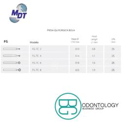 Fresas Quirúrgicas FG -Marca: MDT Abrasivos | Odontology BG