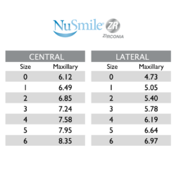 Corona Zirconia Lateral Y Central Claro -Marca: NuSmile Coronas Prefabricadas   Odontology BG