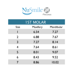 Corona Zirconia 1a Molar Claro -Marca: NuSmile Coronas Prefabricadas   Odontology BG