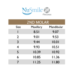 Corona Zirconia 2a Molar Claro -Marca: NuSmile Coronas Prefabricadas   Odontology BG