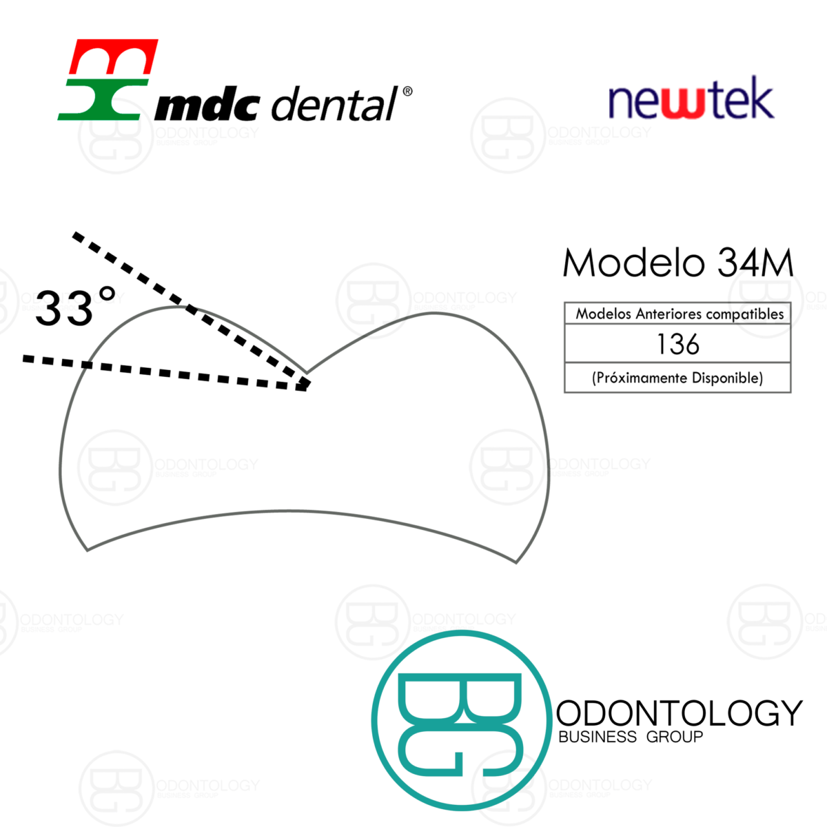 Dientes de Resina Posteriores - Superiores -Marca: new tek Consumibles de Laboratorio | Odontology BG