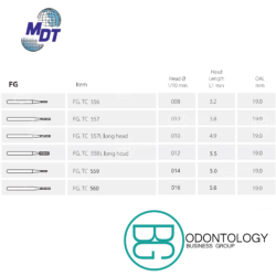 Fresa de Carburo FG Cilíndrica Estriada -Marca: MDT Abrasivos   Odontology BG
