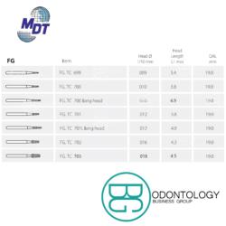 Fresa de Carburo FG Cónica Estriada -Marca: MDT Abrasivos   Odontology BG
