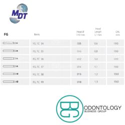 Fresa de Carburo FG Cono Invertido -Marca: MDT Abrasivos   Odontology BG